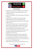 4. Key facts