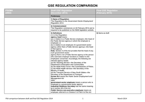 PSA GSE Regulation comparison table - 26.03.14 front