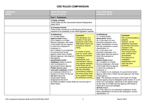 PSA GSE Rules comparison table - 26.03.14 front